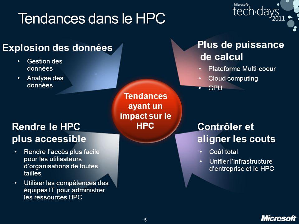 6 Vision de Microsoft pour le HPC 6 Fournir une plateforme, des outils et un écosystème, le tout intégré et complet pour réduire les coûts et la complexité du HPC.