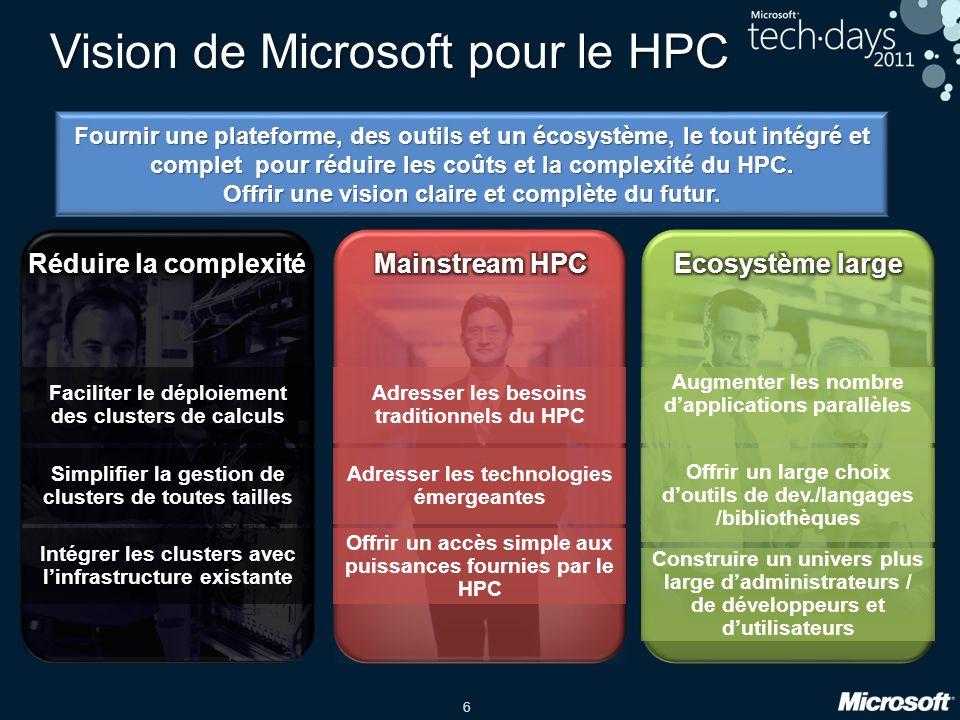 7 HPC hautement « scalable » et efficace Construit à partir de Windows Server 2008 R2, Construit à partir de Windows Server 2008 R2, Extensible à des milliers de serveurs, Extensible à des milliers de serveurs, Eléments dadministration personnalisable pour un meilleur contrôle Eléments dadministration personnalisable pour un meilleur contrôle Evolution du modèle SOA pour une programmation plus facile et une plus grande extensibilité Evolution du modèle SOA pour une programmation plus facile et une plus grande extensibilité Développement parallèle avec VS 2010 &.NET 4.0 Développement parallèle avec VS 2010 &.NET 4.0 HPC Services pour Excel ® 2010 HPC Services pour Excel ® 2010 Extension des capacités via les stations de travail et Windows Azure Extension des capacités via les stations de travail et Windows Azure Windows HPC aujourdhui
