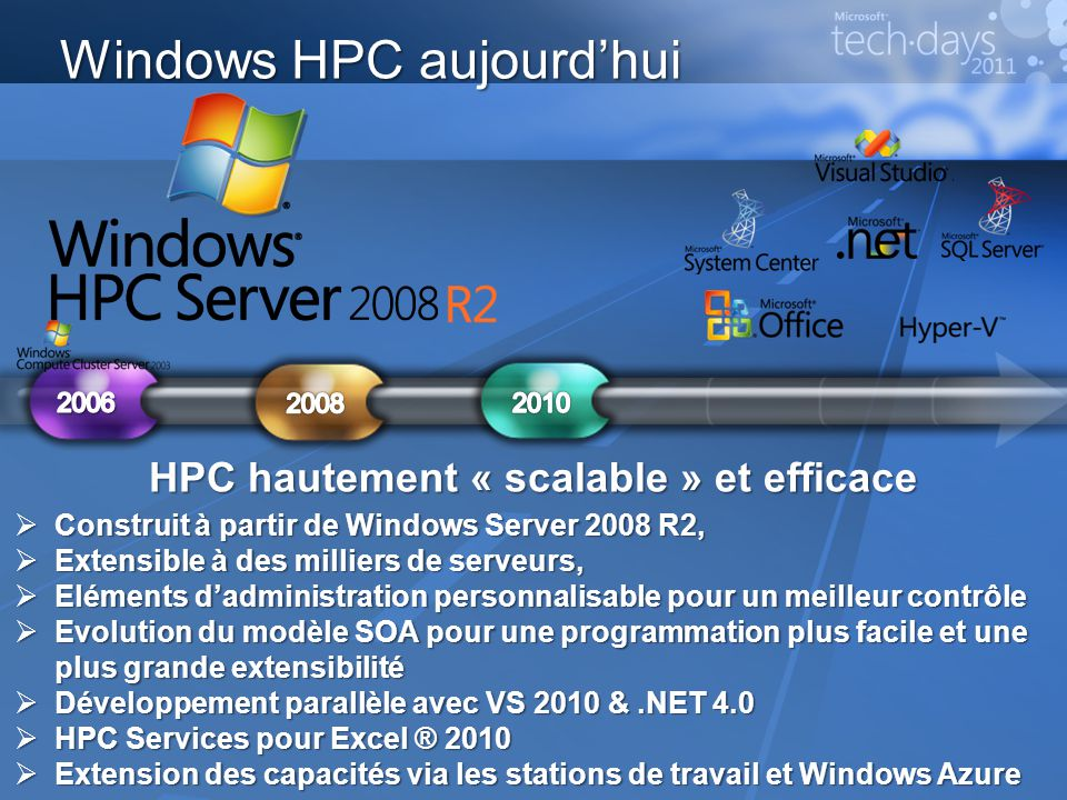 7 HPC hautement « scalable » et efficace Construit à partir de Windows Server 2008 R2, Construit à partir de Windows Server 2008 R2, Extensible à des
