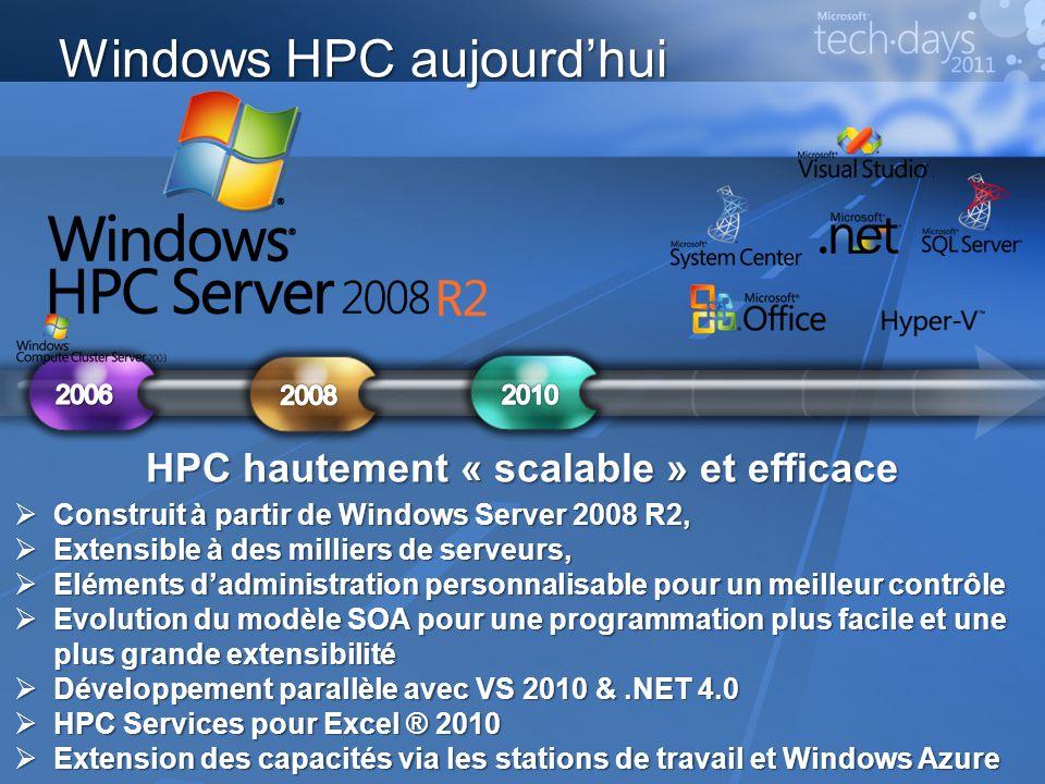 28 HPCS dans Azure: Le Cloud à votre service Retour en local Début dans Azure, puis ajout en local 1.Service SOA du Cluster 2.Calcul distribué 1.