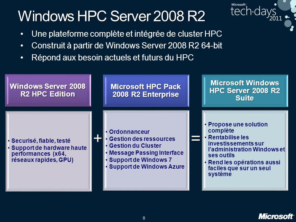 9 Windows HPC Server 2008 R2 Suite Cluster utilisant un hardware standard HPC Edition SOA MPI Cluster SOA Excel ISV /OSS Applications Système dexploitation HPC Middleware Pack Applications HPC