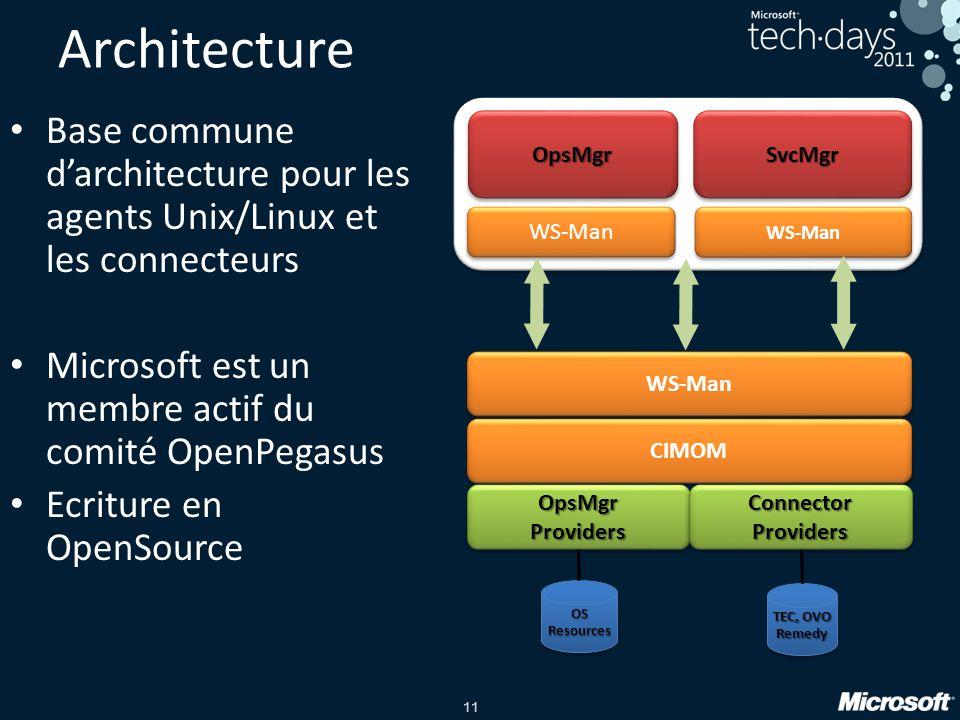 11 Architecture Base commune darchitecture pour les agents Unix/Linux et les connecteurs Microsoft est un membre actif du comité OpenPegasus Ecriture en OpenSource WS-Man CIMOM OpsMgr Providers Connector Providers OpsMgrOpsMgrSvcMgrSvcMgr WS-Man OS Resources TEC, OVO Remedy
