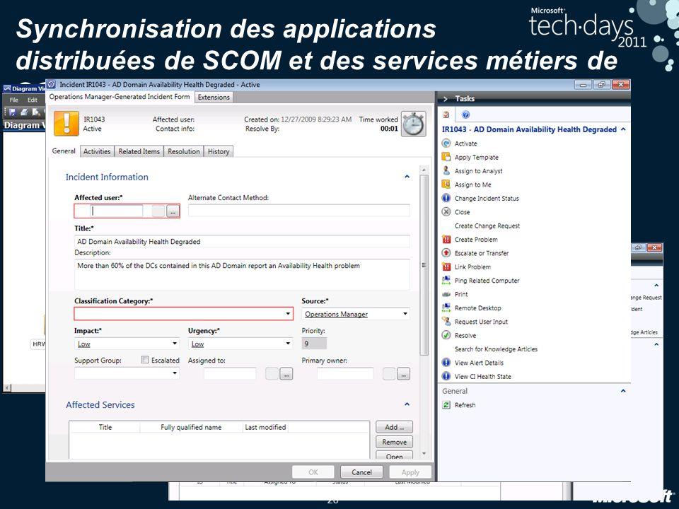 20 Synchronisation des applications distribuées de SCOM et des services métiers de SCSM