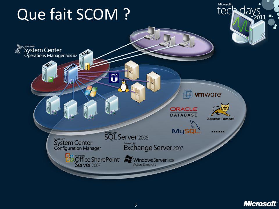 5 Que fait SCOM ?