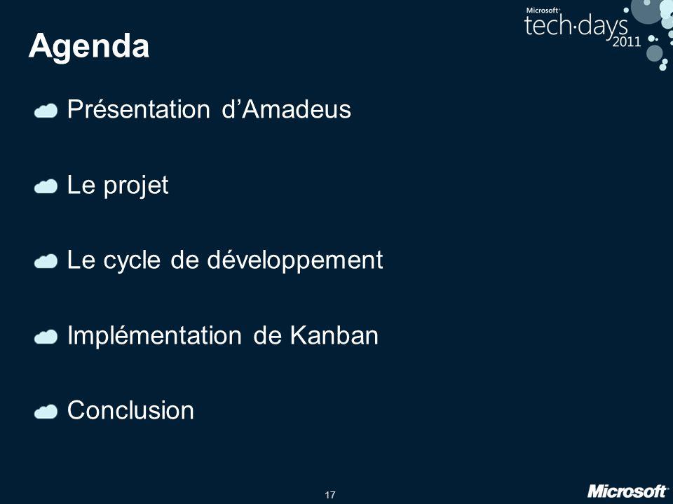 17 Agenda Présentation dAmadeus Le projet Le cycle de développement Implémentation de Kanban Conclusion