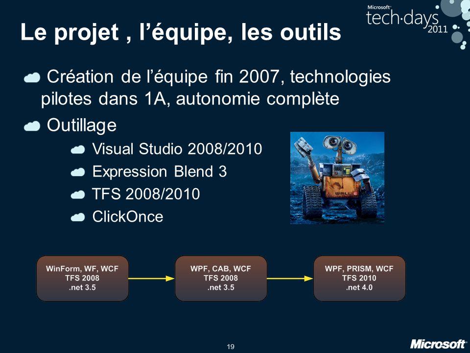 19 Le projet, léquipe, les outils Création de léquipe fin 2007, technologies pilotes dans 1A, autonomie complète Outillage Visual Studio 2008/2010 Exp