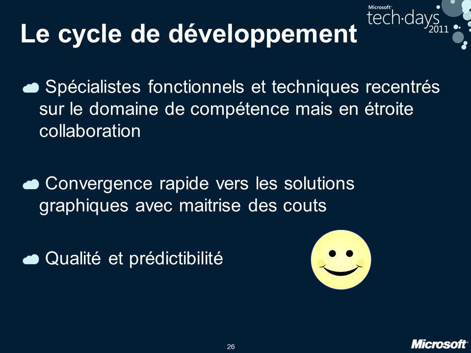 26 Le cycle de développement Spécialistes fonctionnels et techniques recentrés sur le domaine de compétence mais en étroite collaboration Convergence