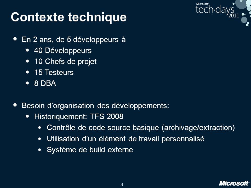 4 Contexte technique En 2 ans, de 5 développeurs à 40 Développeurs 10 Chefs de projet 15 Testeurs 8 DBA Besoin dorganisation des développements: Histo