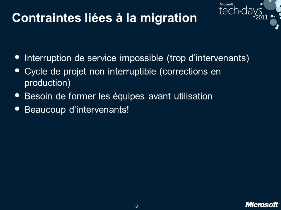8 Contraintes liées à la migration Interruption de service impossible (trop dintervenants) Cycle de projet non interruptible (corrections en productio