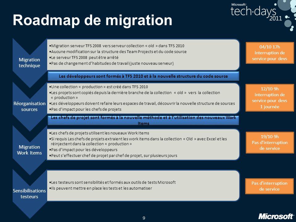 9 Roadmap de migration Migration technique Migration serveur TFS 2008 vers serveur collection « old » dans TFS 2010 Aucune modification sur la structu
