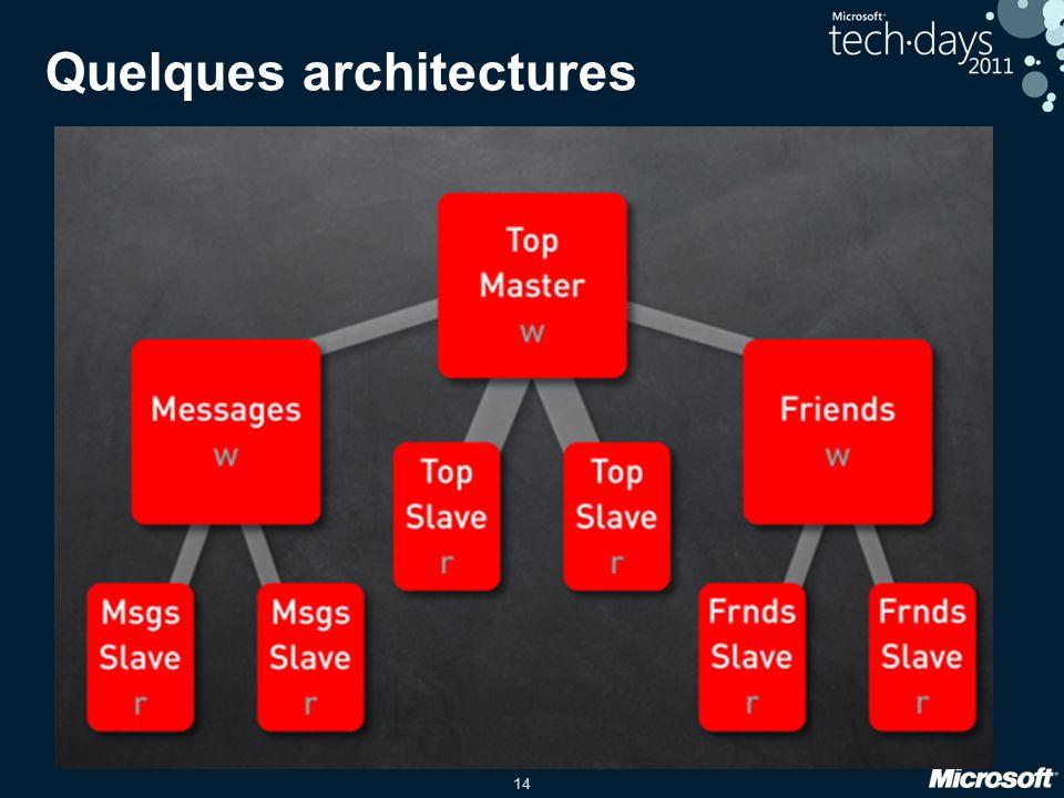 14 Quelques architectures
