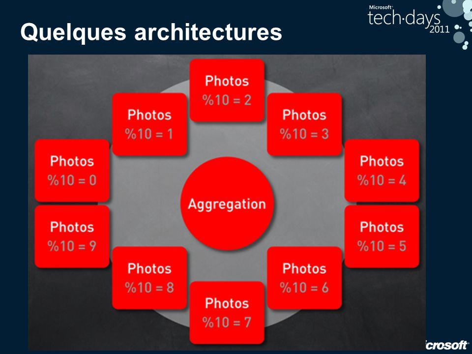 15 Quelques architectures