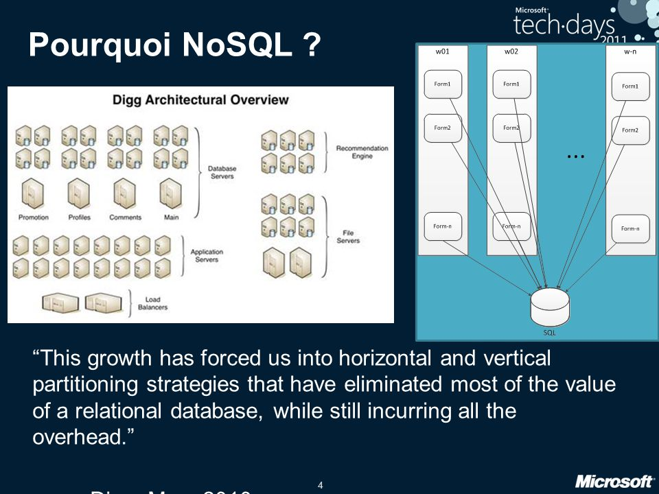 4 Pourquoi NoSQL ? This growth has forced us into horizontal and vertical partitioning strategies that have eliminated most of the value of a relation