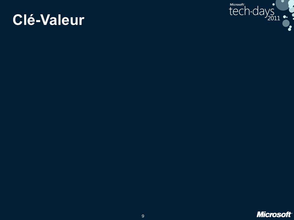 9 Clé-Valeur