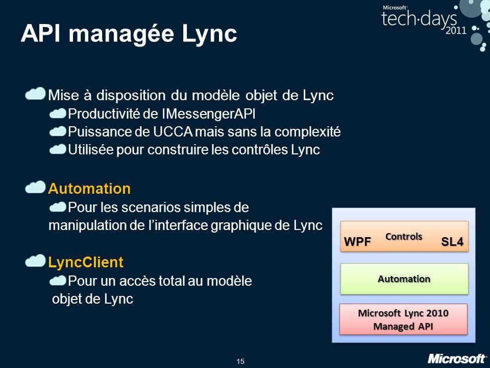 15 API managée Lync Mise à disposition du modèle objet de Lync Productivité de IMessengerAPI Puissance de UCCA mais sans la complexité Utilisée pour c