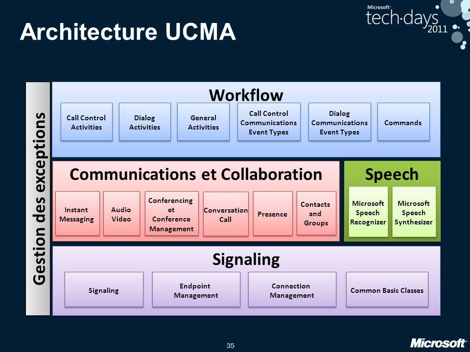 35 Architecture UCMA Communications et Collaboration Instant Messaging Audio Video Audio Video Conferencing et Conference Management Conferencing et C
