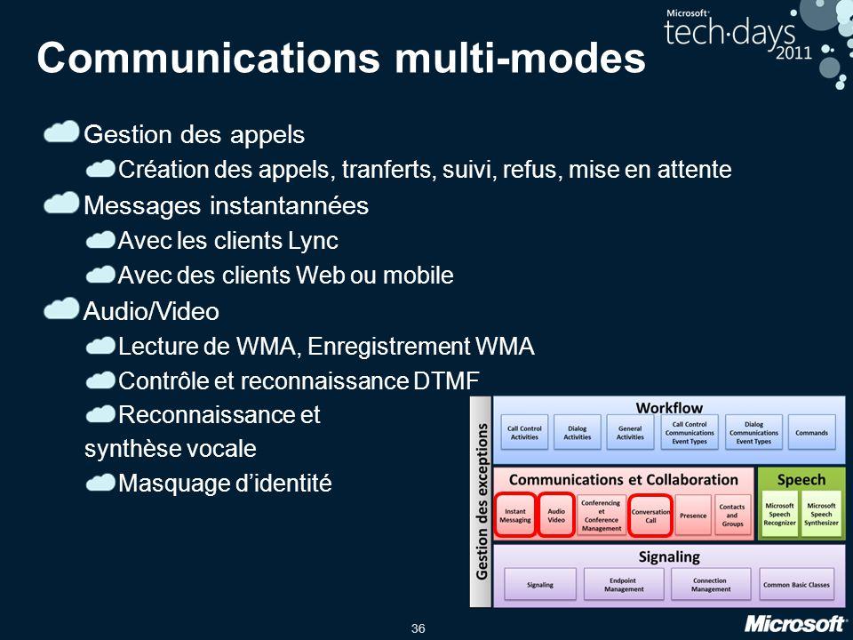 36 Communications multi-modes Gestion des appels Création des appels, tranferts, suivi, refus, mise en attente Messages instantannées Avec les clients
