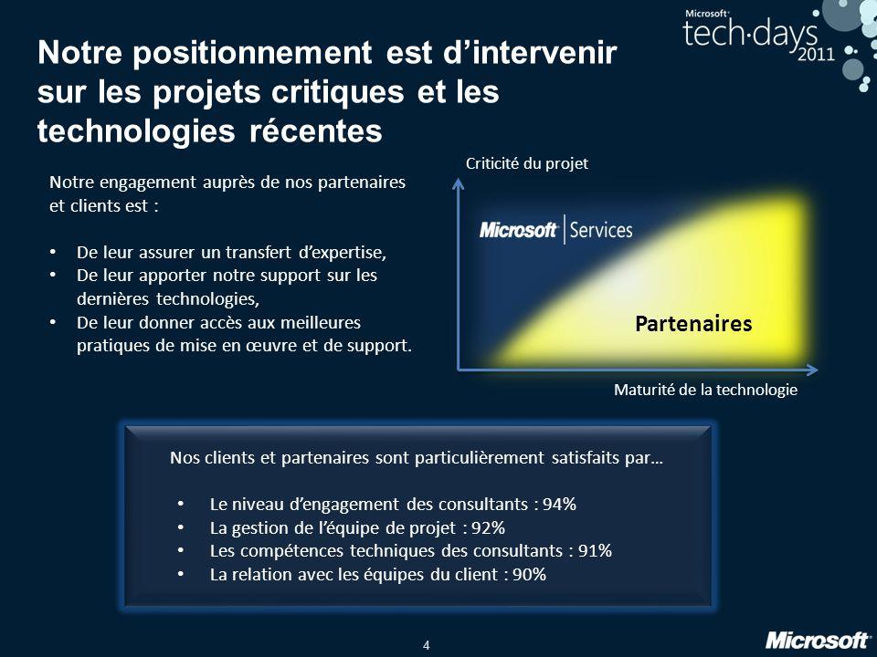 4 Criticité du projet Maturité de la technologie Partenaires Notre engagement auprès de nos partenaires et clients est : De leur assurer un transfert