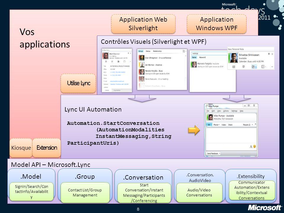 8 Contrôles Visuels (Silverlight et WPF) Lync UI Automation Model API – Microsoft.Lync Vos applications Application Web Silverlight Application Window
