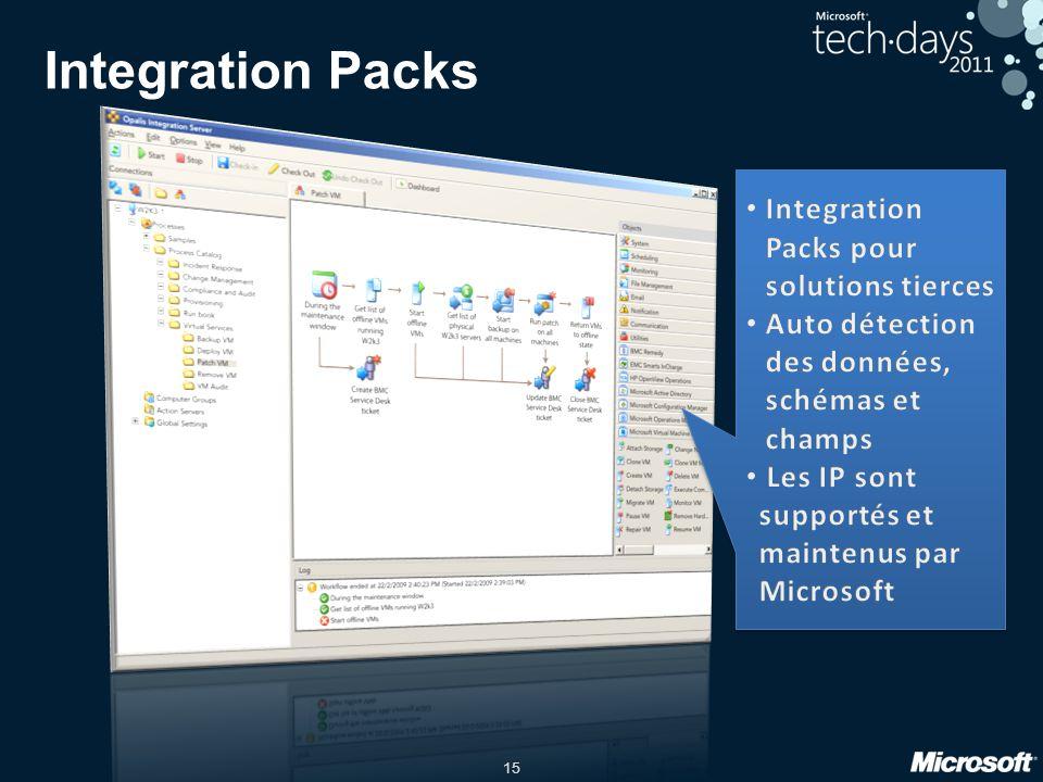15 Integration Packs
