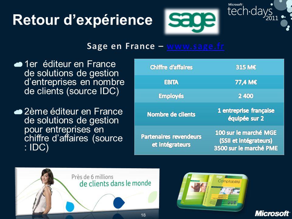 18 Retour dexpérience 1er éditeur en France de solutions de gestion dentreprises en nombre de clients (source IDC) 2ème éditeur en France de solutions