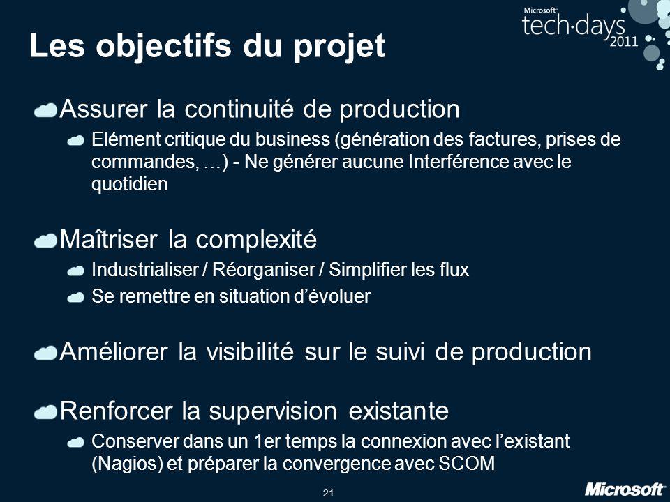 21 Les objectifs du projet Assurer la continuité de production Elément critique du business (génération des factures, prises de commandes, …) - Ne gén