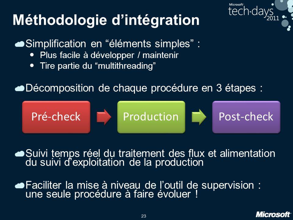 23 Méthodologie dintégration Simplification en éléments simples : Plus facile à développer / maintenir Tire partie du multithreading Décomposition de