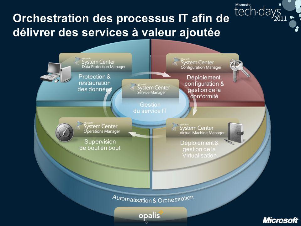 3 Orchestration des processus IT afin de délivrer des services à valeur ajoutée