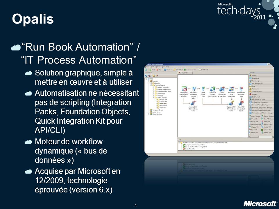 4 Opalis Run Book Automation / IT Process Automation Solution graphique, simple à mettre en œuvre et à utiliser Automatisation ne nécessitant pas de s