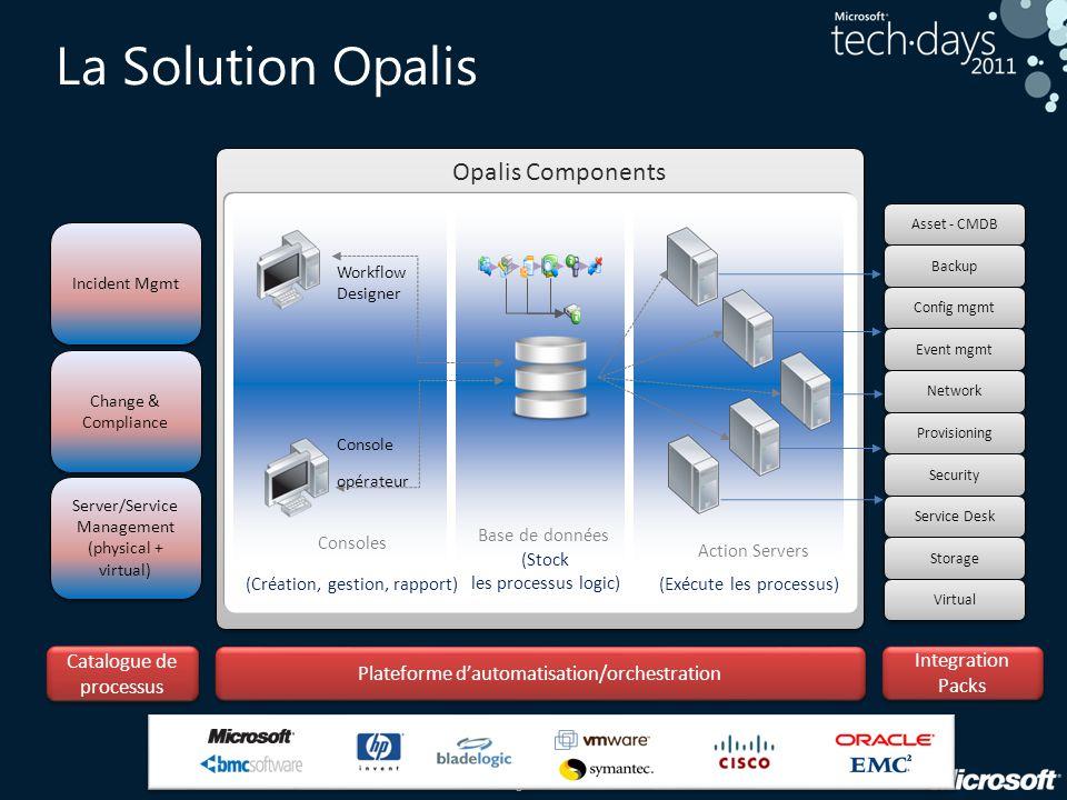 5 11 La Solution Opalis Action Servers Base de données (Exécute les processus) Consoles (Stock les processus logic) (Création, gestion, rapport) Opali