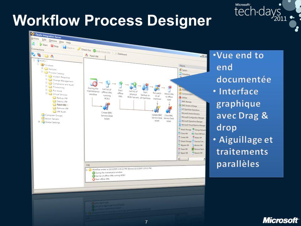 7 Workflow Process Designer