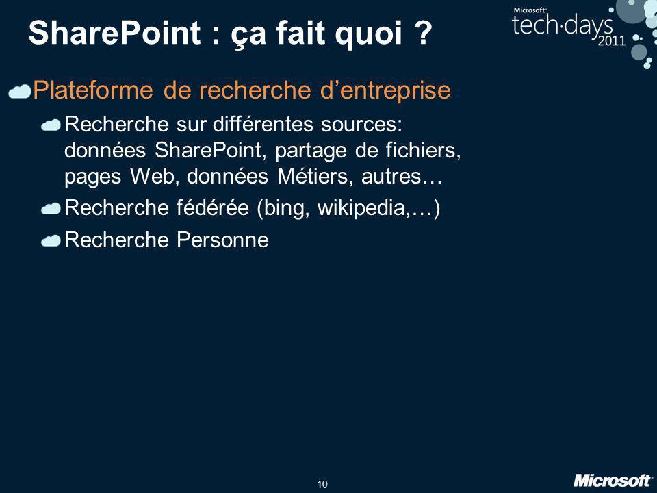 10 SharePoint : ça fait quoi ? Plateforme de recherche dentreprise Recherche sur différentes sources: données SharePoint, partage de fichiers, pages W
