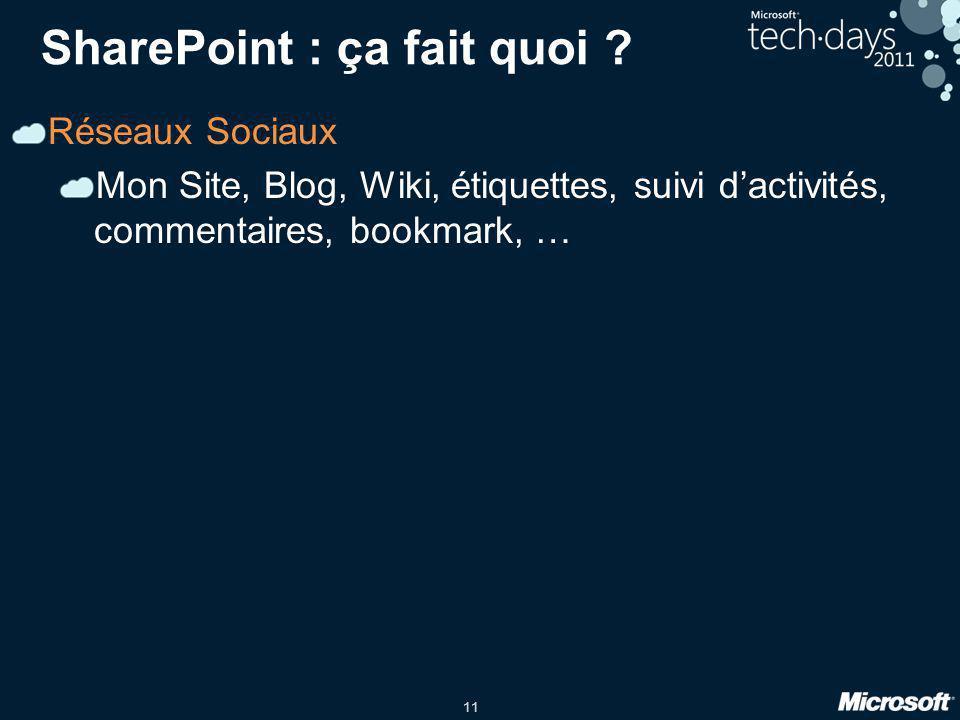 11 SharePoint : ça fait quoi ? Réseaux Sociaux Mon Site, Blog, Wiki, étiquettes, suivi dactivités, commentaires, bookmark, …
