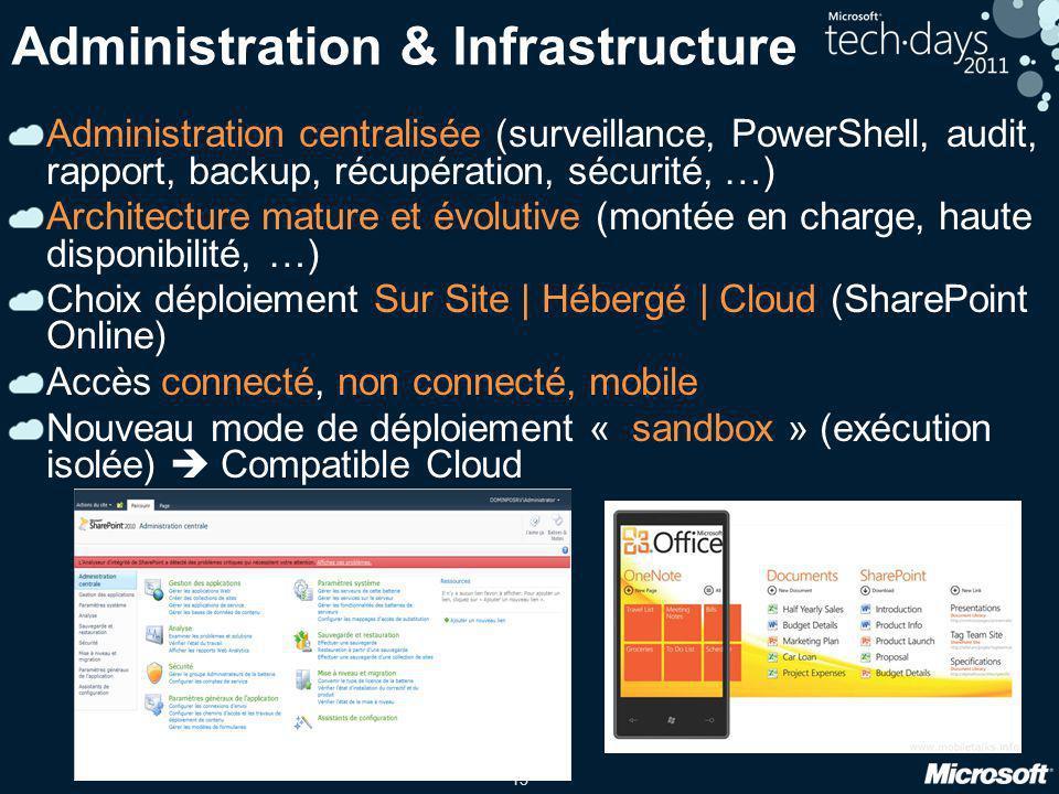 15 Administration & Infrastructure Administration centralisée (surveillance, PowerShell, audit, rapport, backup, récupération, sécurité, …) Architectu