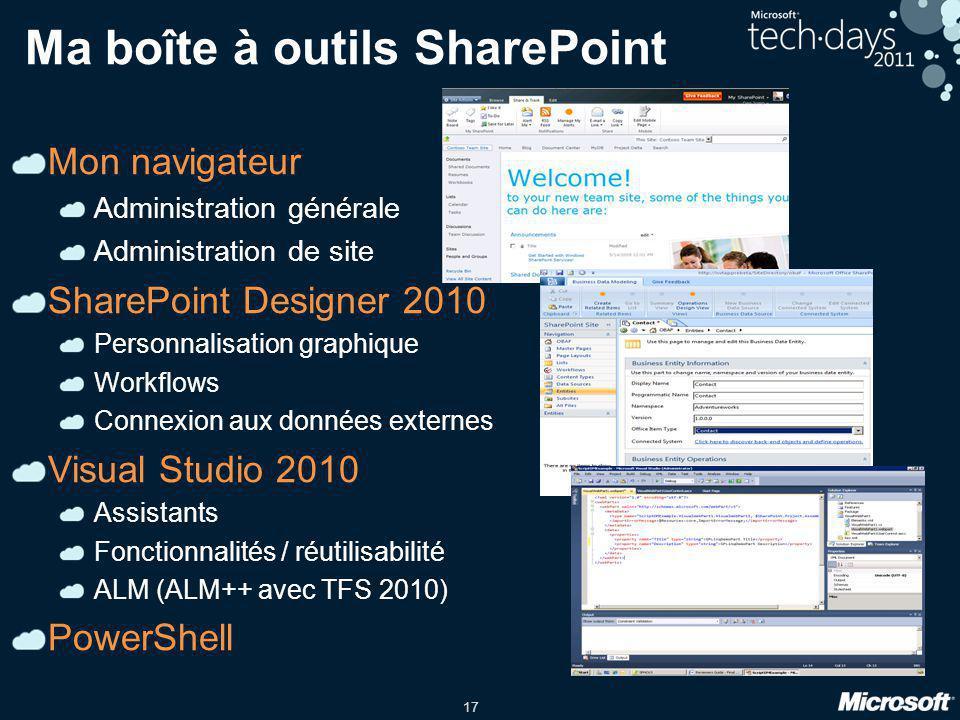17 Ma boîte à outils SharePoint Mon navigateur Administration générale Administration de site SharePoint Designer 2010 Personnalisation graphique Work