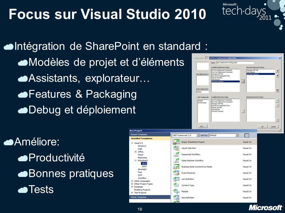 18 Focus sur Visual Studio 2010 Intégration de SharePoint en standard : Modèles de projet et déléments Assistants, explorateur… Features & Packaging Debug et déploiement Améliore: Productivité Bonnes pratiques Tests