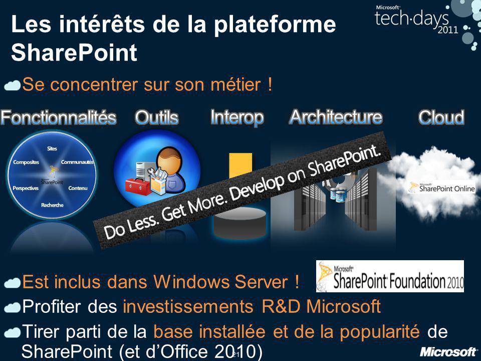 21 Les intérêts de la plateforme SharePoint Se concentrer sur son métier ! Est inclus dans Windows Server ! Profiter des investissements R&D Microsoft