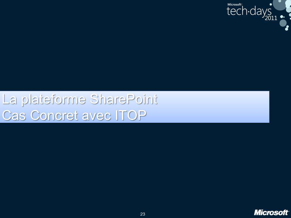 23 La plateforme SharePoint Cas Concret avec ITOP La plateforme SharePoint Cas Concret avec ITOP