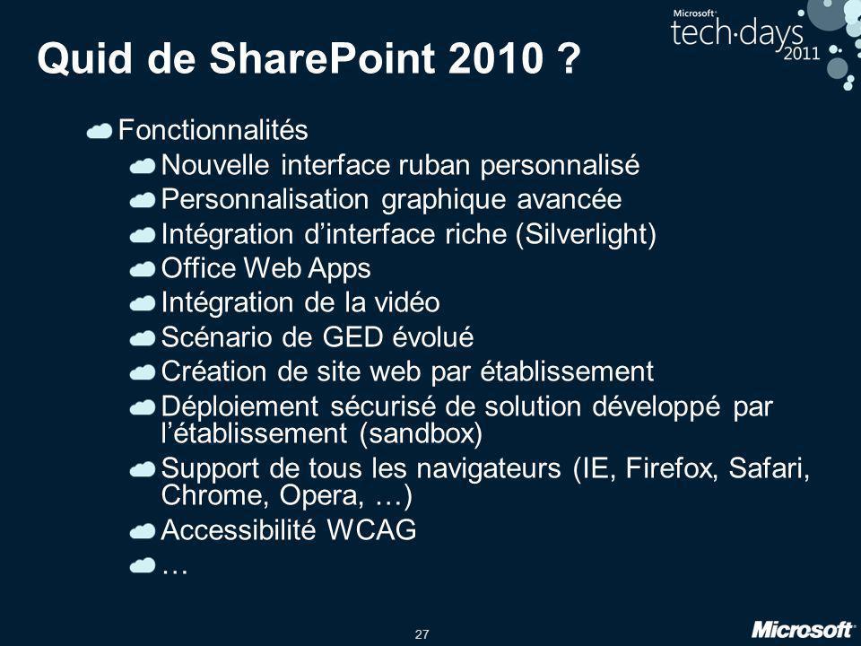 27 Quid de SharePoint 2010 ? Fonctionnalités Nouvelle interface ruban personnalisé Personnalisation graphique avancée Intégration dinterface riche (Si