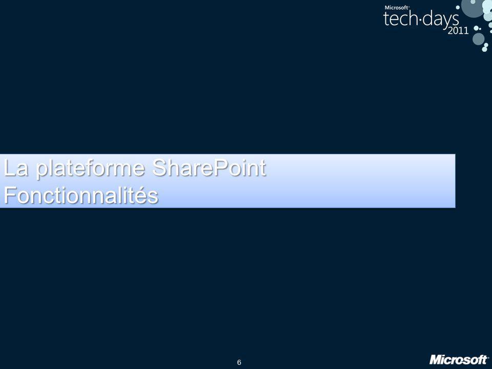 6 La plateforme SharePoint Fonctionnalités Fonctionnalités