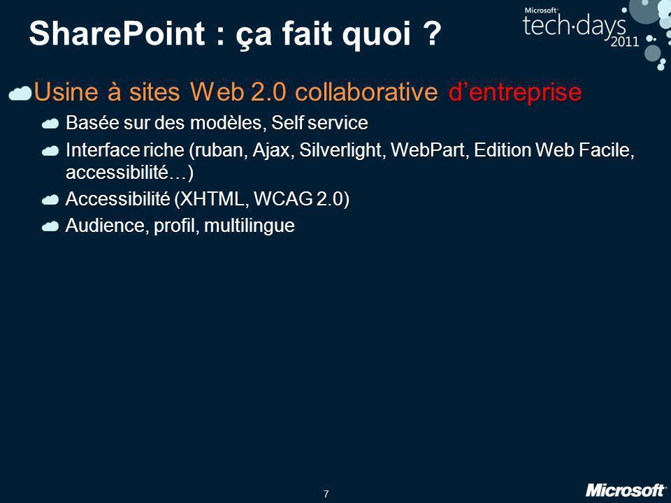 7 SharePoint : ça fait quoi ? Usine à sites Web 2.0 collaborative dentreprise Basée sur des modèles, Self service Interface riche (ruban, Ajax, Silver