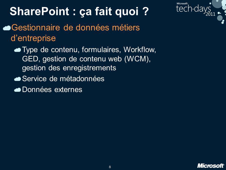 8 SharePoint : ça fait quoi ? Gestionnaire de données métiers dentreprise Type de contenu, formulaires, Workflow, GED, gestion de contenu web (WCM), g
