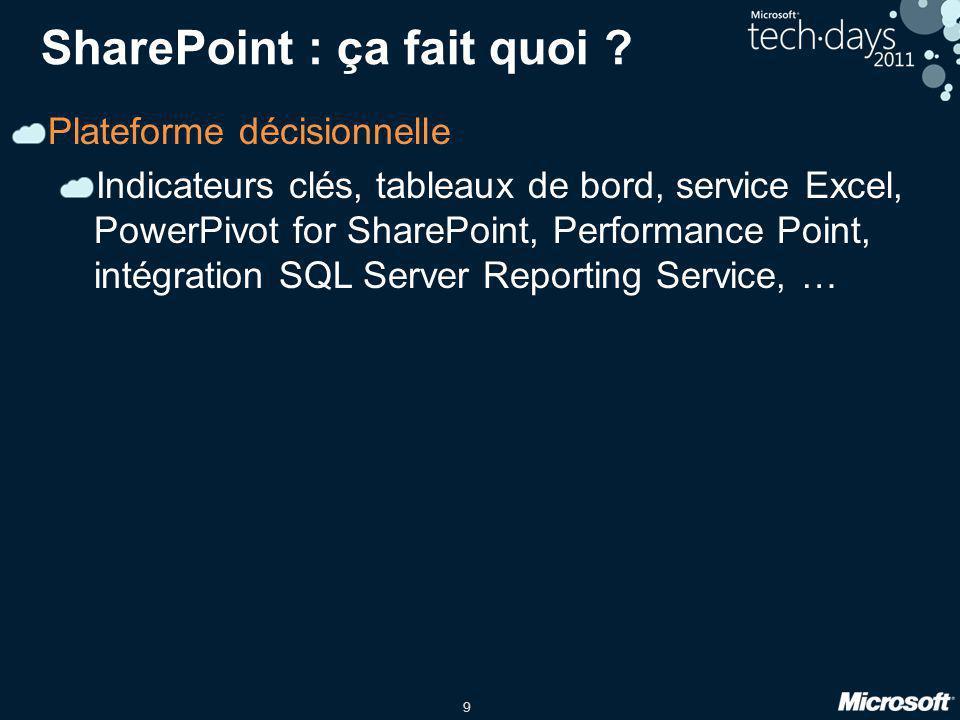 9 SharePoint : ça fait quoi ? Plateforme décisionnelle Indicateurs clés, tableaux de bord, service Excel, PowerPivot for SharePoint, Performance Point