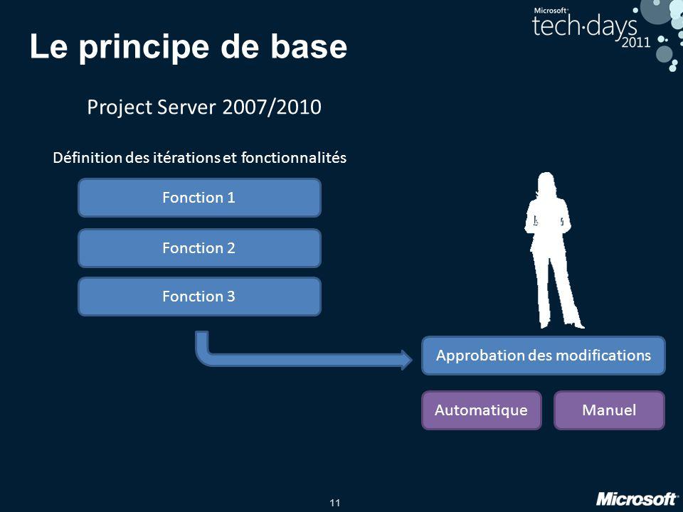 11 Le principe de base Fonction 1 Fonction 2 Fonction 3 Approbation des modifications AutomatiqueManuel Project Server 2007/2010 Définition des itérat