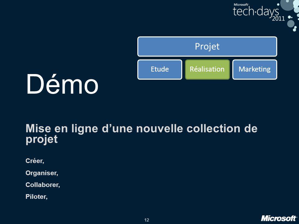 12 Démo Mise en ligne dune nouvelle collection de projet Créer, Organiser, Collaborer, Piloter, Projet EtudeRéalisationMarketing