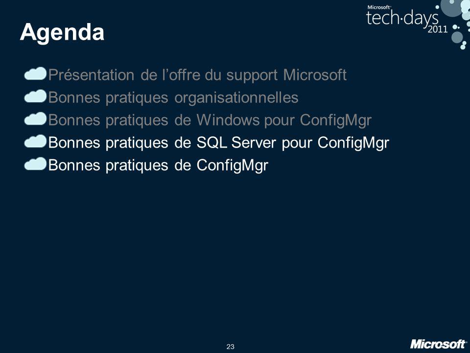 23 Présentation de loffre du support Microsoft Bonnes pratiques organisationnelles Bonnes pratiques de Windows pour ConfigMgr Bonnes pratiques de SQL