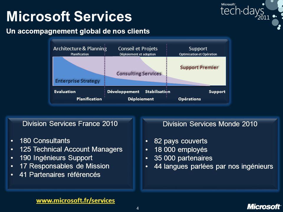 4 Microsoft Services Architecture & Planning Planification Conseil et Projets Déploiement et adoption Support Optimisation et Opération Evaluation Pla