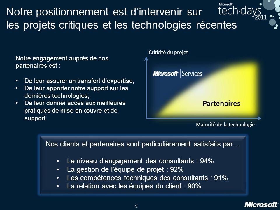5 Criticité du projet Maturité de la technologie Partenaires Notre engagement auprès de nos partenaires est : De leur assurer un transfert dexpertise,