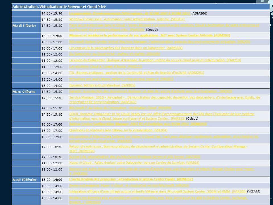 53 Administration, Virtualisation de Serveurs et Cloud Privé 14:30 - 15:30La supervision d'environnements hétérogènes : de SCOM 2007 à SCOM 2012 La su