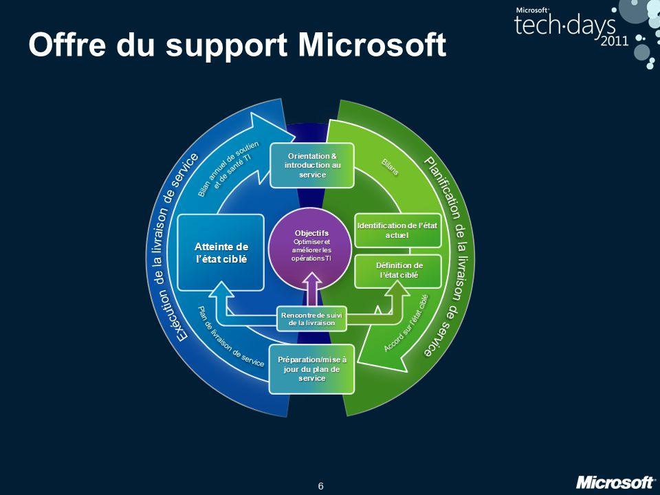 6 Offre du support Microsoft